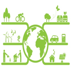 Green Planet Sustainable Living vector image