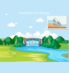 Scene showing hydroelectric energy with dam vector