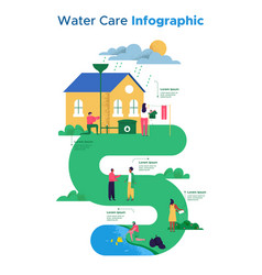 Water care infographic template for earth help vector