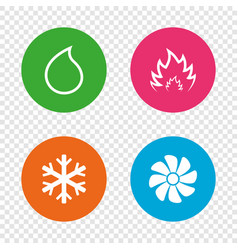 hvac heating ventilating and air conditioning vector image