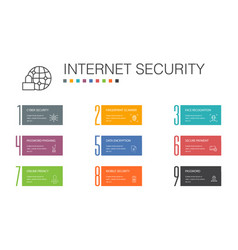 Internet security infographic 10 option line vector