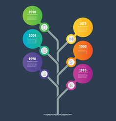 vertical timeline for prints media advertisements vector image