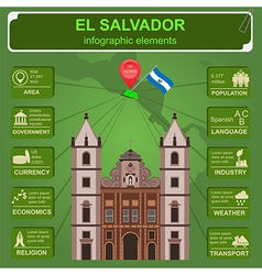 El Salvador infographics statistical data sights vector image