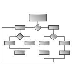 flowchart vector image