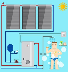Solar Water Heater system and man in the bathroom vector