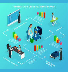 isometric cleaning service infographic concept vector image