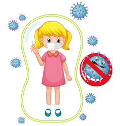 coronavirus poster design with girl wearing mask vector image
