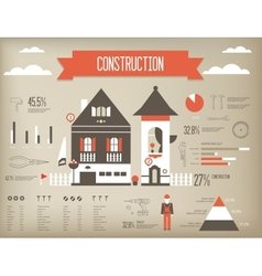 construction infographic vector image vector image