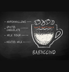 Chalk drawn sketch babyccino drink vector