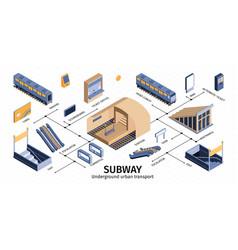subway underground isometric infographics vector image