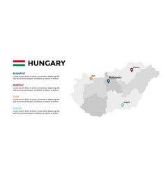 hungary map infographic template slide vector image