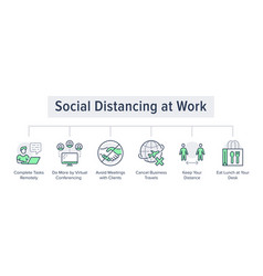 social distancing at work poster with flat line vector image
