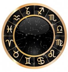 gold zodiac circle copy vector image