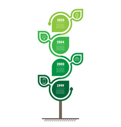 Vertical timeline or infographics sustainable vector