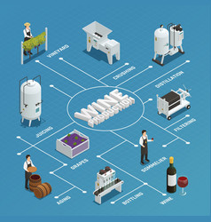 Wine production isometric flowchart vector