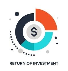 Return investment vector