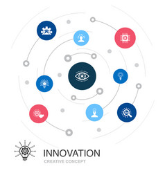 Innovation colored circle concept with simple vector