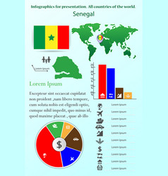 senegal infographics for presentation all vector image