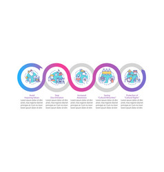 stop discrimination infographic template vector image