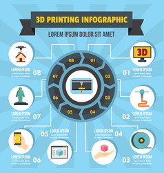 3d printing infographic concept flat style vector