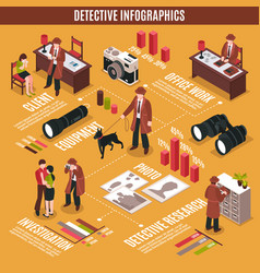 criminal investigator infographic concept vector image