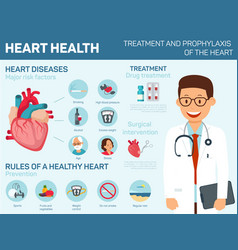 Heart health flat vector