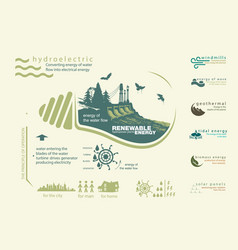 Infographics renewable of hydroelectric energy vector