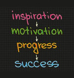 Inspiration motivation success vector