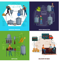 Beer production cartoon design concept vector