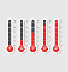 Percentage thermometer temperature thermometers vector