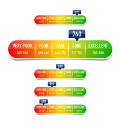 credit score rating scale vector image vector image