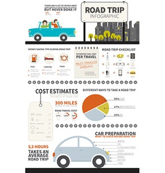 Road Trip Infographic vector