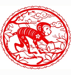 Monkey chinese zodiac vector image