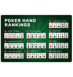 Texas holdem poker hand rankings combination set vector