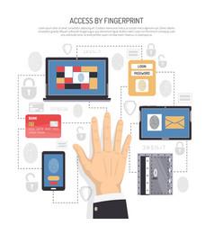 Access by fingerprint flat vector