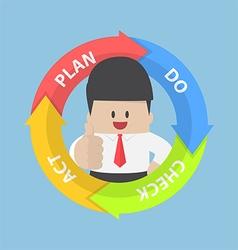 PDCA Plan Do Check Act diagram and businessman vector image