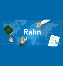 Rahn is a contract that makes something as a vector