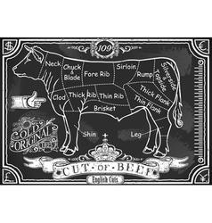 Vintage blackboard english cut beef vector