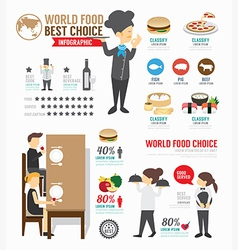 Infographic food world template design vector image vector image