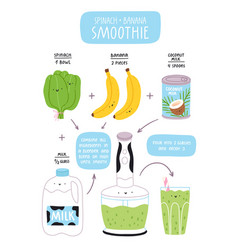 Spinach and banana smoothie vector