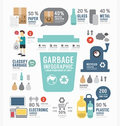 Infographic garbage annual report template vector