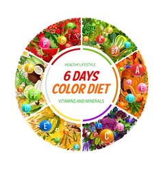 Color diet healthy food 6 days nutrition vector