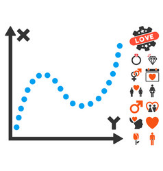 Dotted plot icon with dating bonus vector