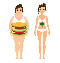 woman diet concept vector image