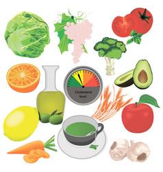 Cholesterol level reduce control vector