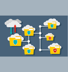 cloud file protect concept background flat style vector image