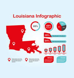 Louisiana state usa map with set infographic vector