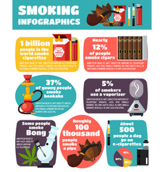 Smoking infographics flat layout vector