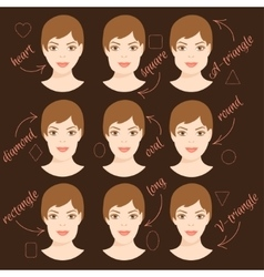 Set of different woman face shapes 6 vector image