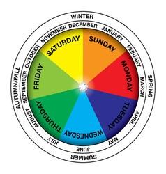 colourful calendar wheel vector image vector image